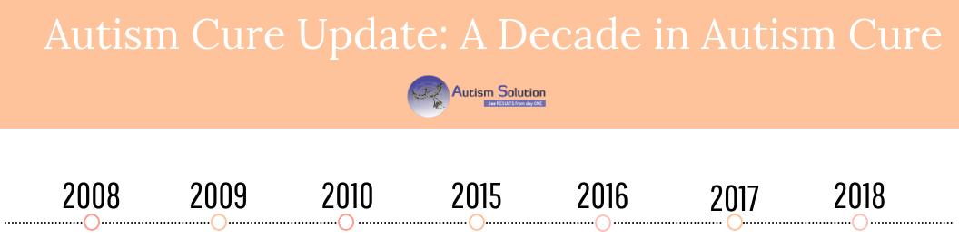 Autism-Solutions-Blog-image_01